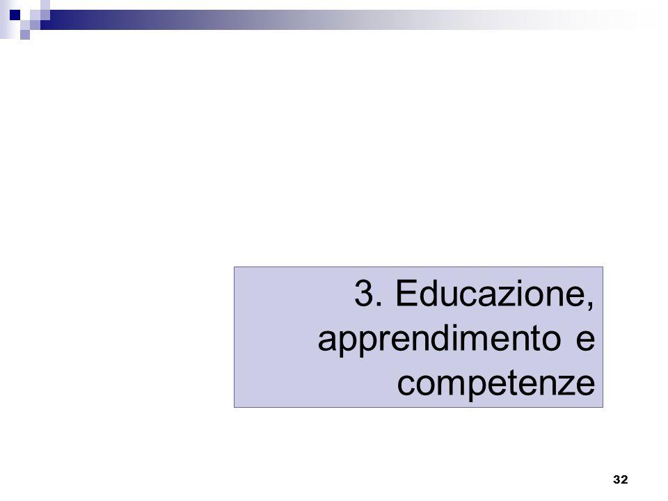 32 3. Educazione, apprendimento e competenze