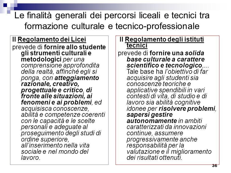 36 Il Regolamento dei Licei prevede di fornire allo studente gli strumenti culturali e metodologici per una comprensione approfondita della realtà, af