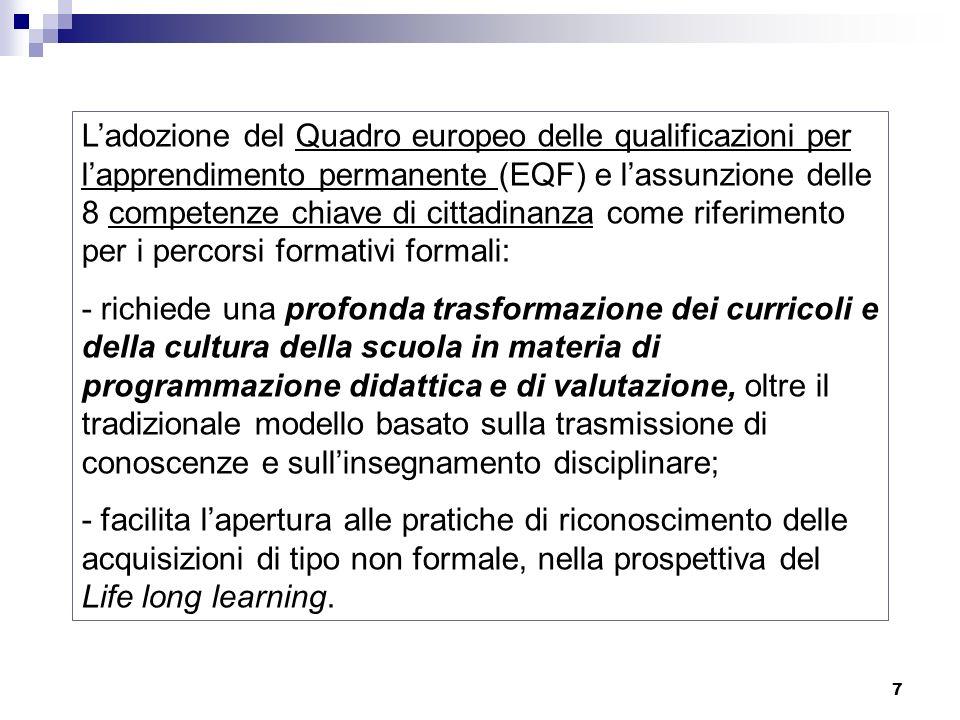 7 Ladozione del Quadro europeo delle qualificazioni per lapprendimento permanente (EQF) e lassunzione delle 8 competenze chiave di cittadinanza come r