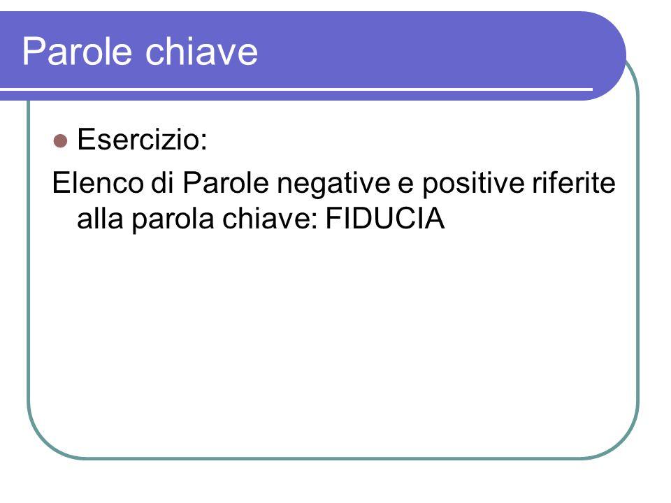 Parole chiave Esercizio: Elenco di Parole negative e positive riferite alla parola chiave: FIDUCIA