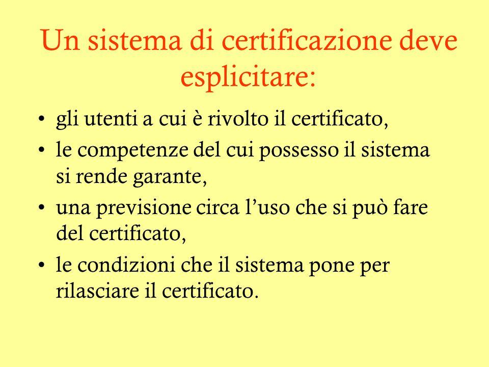 Un sistema di certificazione deve esplicitare: gli utenti a cui è rivolto il certificato, le competenze del cui possesso il sistema si rende garante,