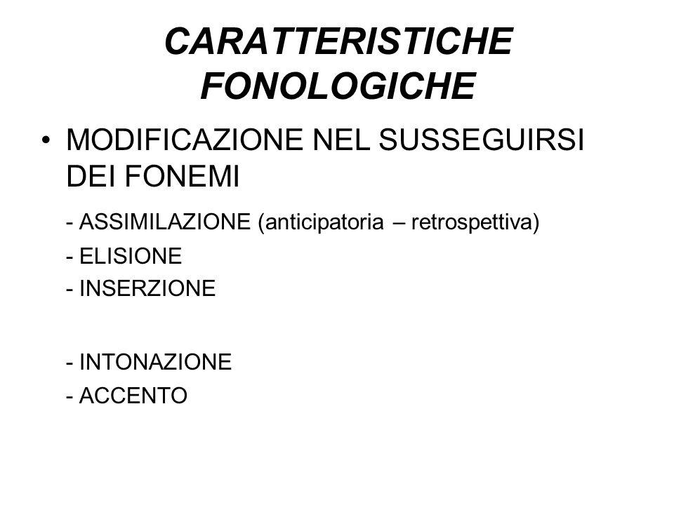 CARATTERISTICHE FONOLOGICHE MODIFICAZIONE NEL SUSSEGUIRSI DEI FONEMI - ASSIMILAZIONE (anticipatoria – retrospettiva) - ELISIONE - INSERZIONE - INTONAZ