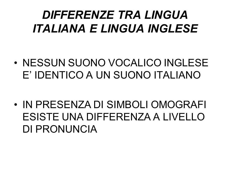 DIFFERENZE TRA LINGUA ITALIANA E LINGUA INGLESE NESSUN SUONO VOCALICO INGLESE E IDENTICO A UN SUONO ITALIANO IN PRESENZA DI SIMBOLI OMOGRAFI ESISTE UN