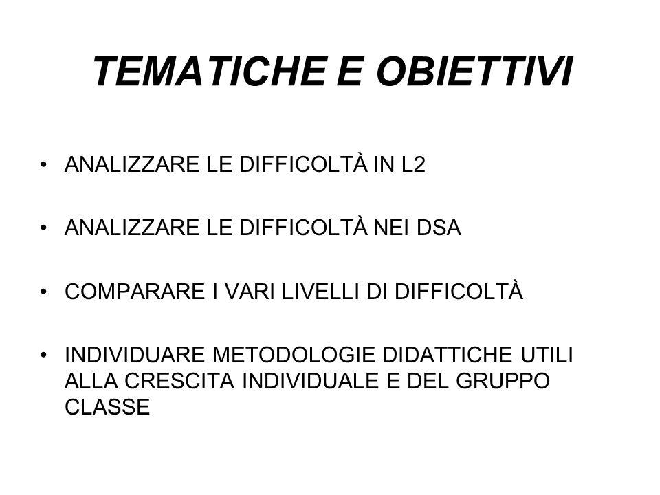 DSA IN ITALIA PRIMI STUDI NEGLI ANNI 60 4% CIRCA DELLA POPOLAZIONE ITALIANA