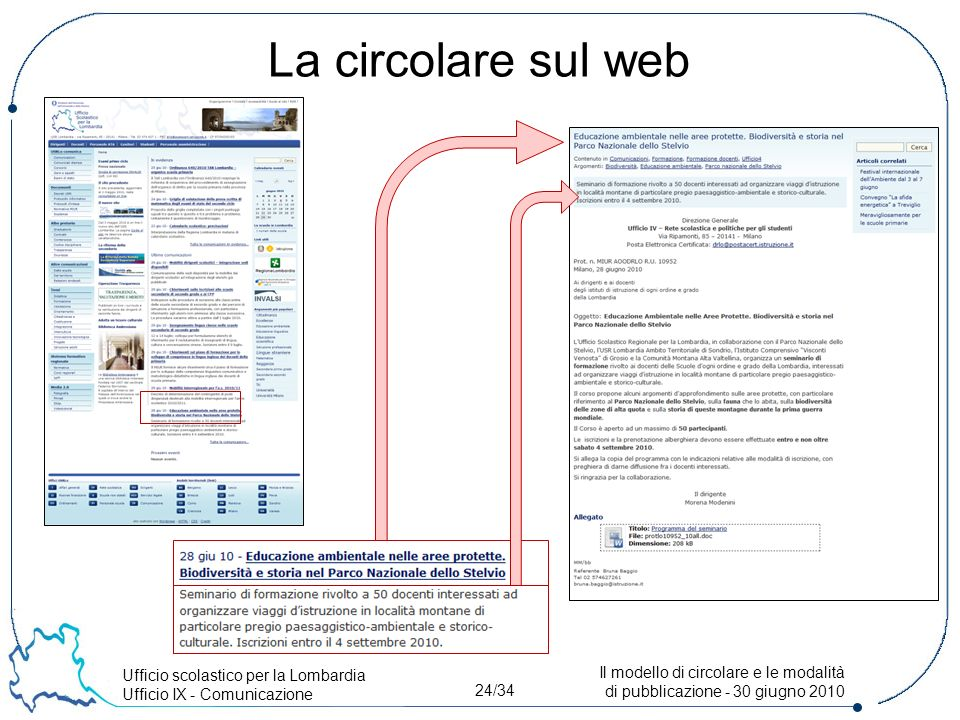 Ufficio scolastico per la Lombardia Ufficio IX - Comunicazione 24/34 Il modello di circolare e le modalità di pubblicazione - 30 giugno 2010 La circolare sul web