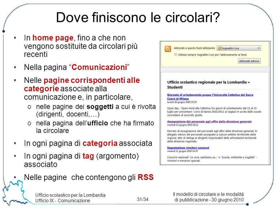 Ufficio scolastico per la Lombardia Ufficio IX - Comunicazione 31/34 Il modello di circolare e le modalità di pubblicazione - 30 giugno 2010 Dove finiscono le circolari.