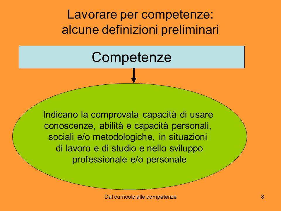 Dal curricolo alle competenze8 Competenze Indicano la comprovata capacità di usare conoscenze, abilità e capacità personali, sociali e/o metodologiche