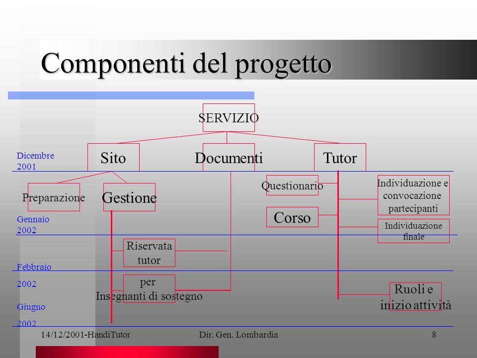 14/12/2001-HandiTutorDir.Gen. Lombardia9 I. casiR.