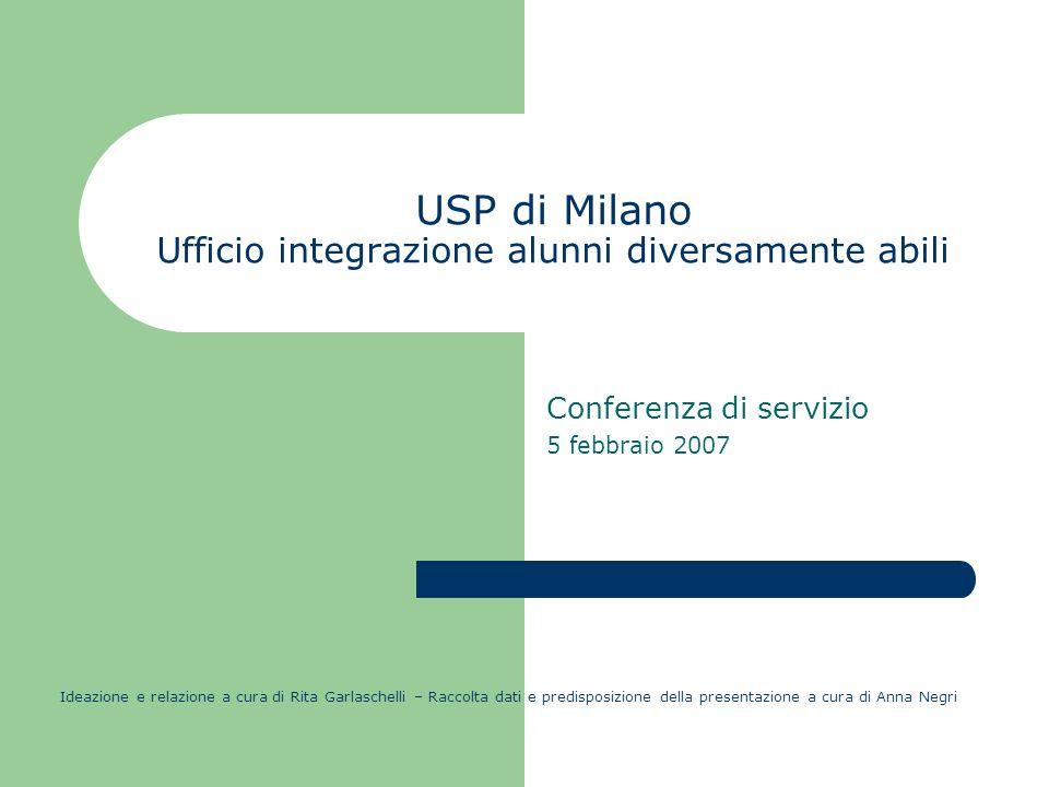 USP di Milano Ufficio integrazione alunni diversamente abili Conferenza di servizio 5 febbraio 2007 Ideazione e relazione a cura di Rita Garlaschelli