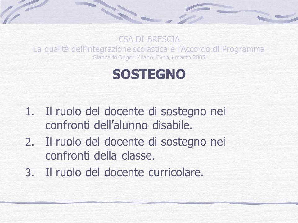 CSA DI BRESCIA La qualità dellintegrazione scolastica e lAccordo di Programma Giancarlo Onger,Milano, Expo,1 marzo 2005 SOSTEGNO 1.