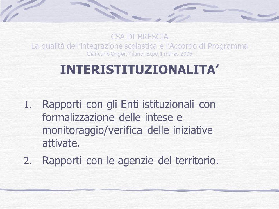 CSA DI BRESCIA La qualità dellintegrazione scolastica e lAccordo di Programma Giancarlo Onger,Milano, Expo,1 marzo 2005 INTERISTITUZIONALITA 1.