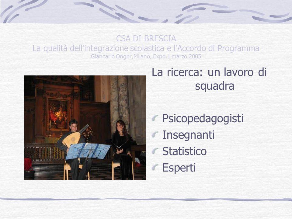 CSA DI BRESCIA La qualità dellintegrazione scolastica e lAccordo di Programma Giancarlo Onger,Milano, Expo,1 marzo 2005 I NUMERI DEL CAMPIONE (TOTALE N.
