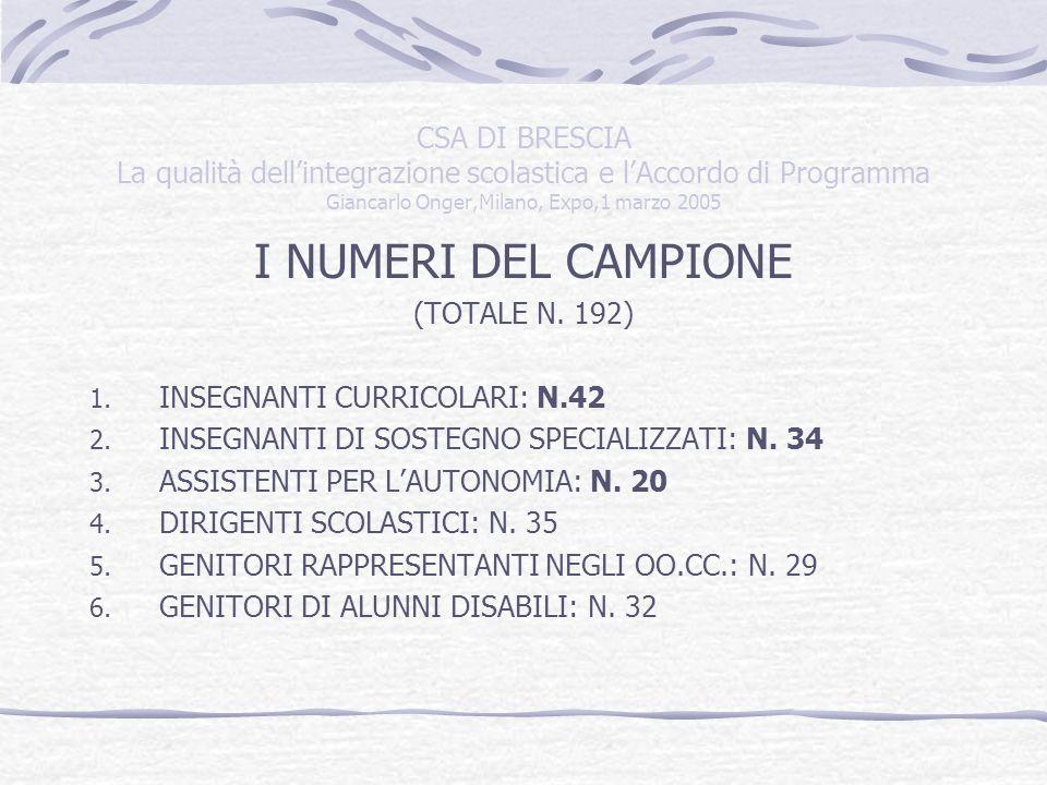 CSA DI BRESCIA La qualità dellintegrazione scolastica e lAccordo di Programma Giancarlo Onger,Milano, Expo,1 marzo 2005 La ricerca: il kit degli strumenti 1.