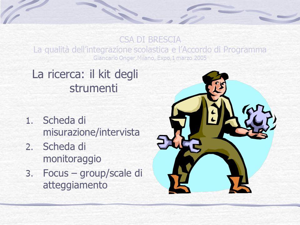 CSA DI BRESCIA La qualità dellintegrazione scolastica e lAccordo di Programma Giancarlo Onger,Milano, Expo,1 marzo 2005 Risultati 1.