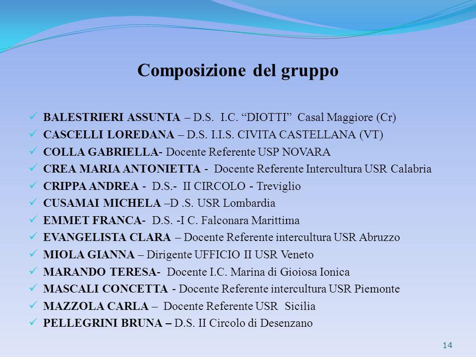 Composizione del gruppo BALESTRIERI ASSUNTA – D.S. I.C. DIOTTI Casal Maggiore (Cr) CASCELLI LOREDANA – D.S. I.I.S. CIVITA CASTELLANA (VT) COLLA GABRIE