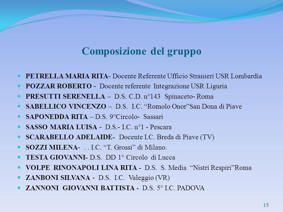 Composizione del gruppo PETRELLA MARIA RITA- Docente Referente Ufficio Stranieri USR Lombardia POZZAR ROBERTO - Docente referente Integrazione USR Lig