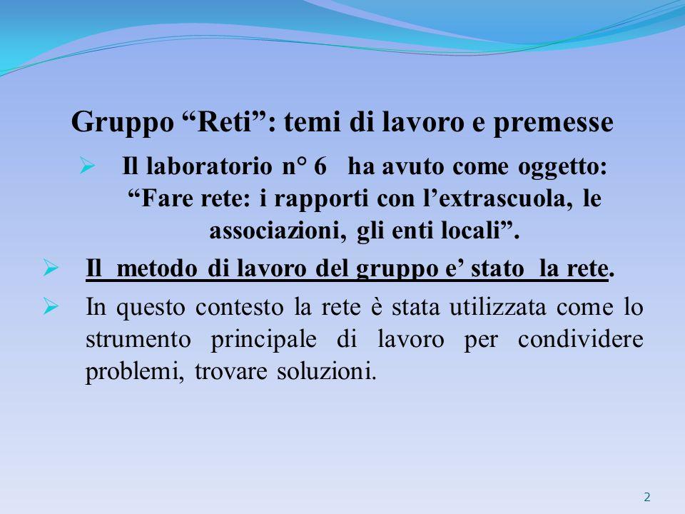 Gruppo Reti: temi di lavoro e premesse Il laboratorio n° 6 ha avuto come oggetto: Fare rete: i rapporti con lextrascuola, le associazioni, gli enti lo