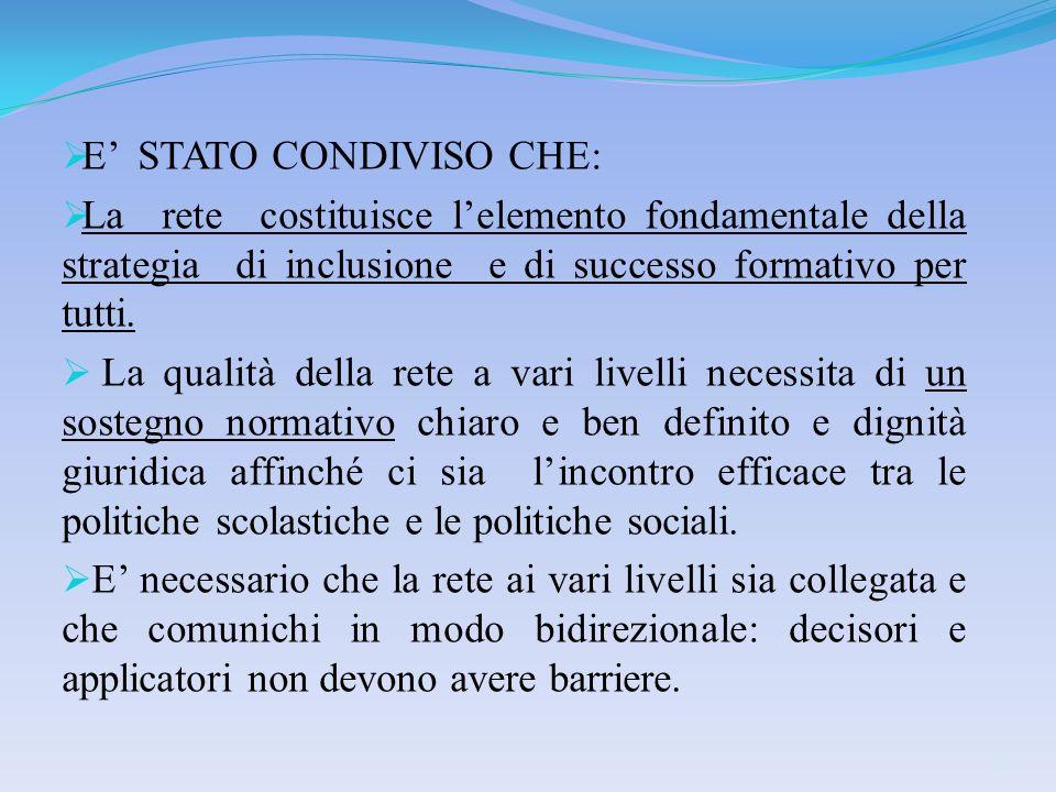 E STATO CONDIVISO CHE: La rete costituisce lelemento fondamentale della strategia di inclusione e di successo formativo per tutti. La qualità della re