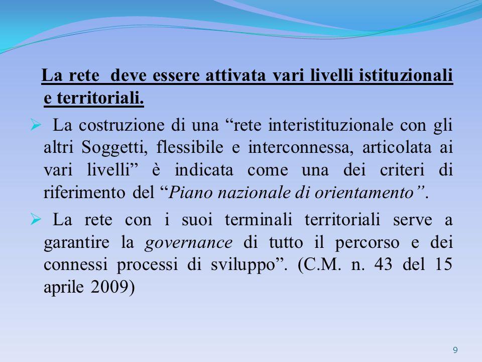 La rete deve essere attivata vari livelli istituzionali e territoriali. La costruzione di una rete interistituzionale con gli altri Soggetti, flessibi
