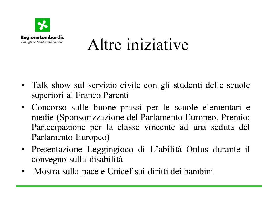 Altre iniziative Talk show sul servizio civile con gli studenti delle scuole superiori al Franco Parenti Concorso sulle buone prassi per le scuole elementari e medie (Sponsorizzazione del Parlamento Europeo.