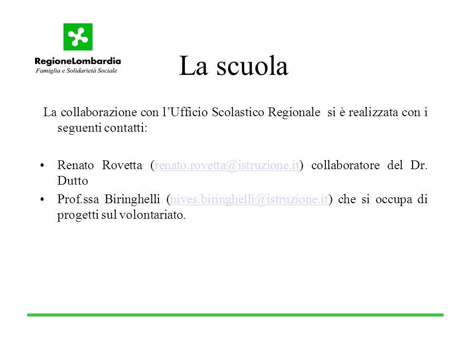 La collaborazione con lUfficio Scolastico Regionale si è realizzata con i seguenti contatti: Renato Rovetta (renato.rovetta@istruzione.it) collaboratore del Dr.