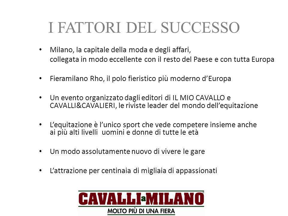I FATTORI DEL SUCCESSO Milano, la capitale della moda e degli affari, collegata in modo eccellente con il resto del Paese e con tutta Europa Fieramila