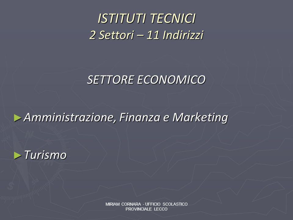 ISTITUTI TECNICI 2 Settori – 11 Indirizzi SETTORE ECONOMICO Amministrazione, Finanza e Marketing Amministrazione, Finanza e Marketing Turismo Turismo
