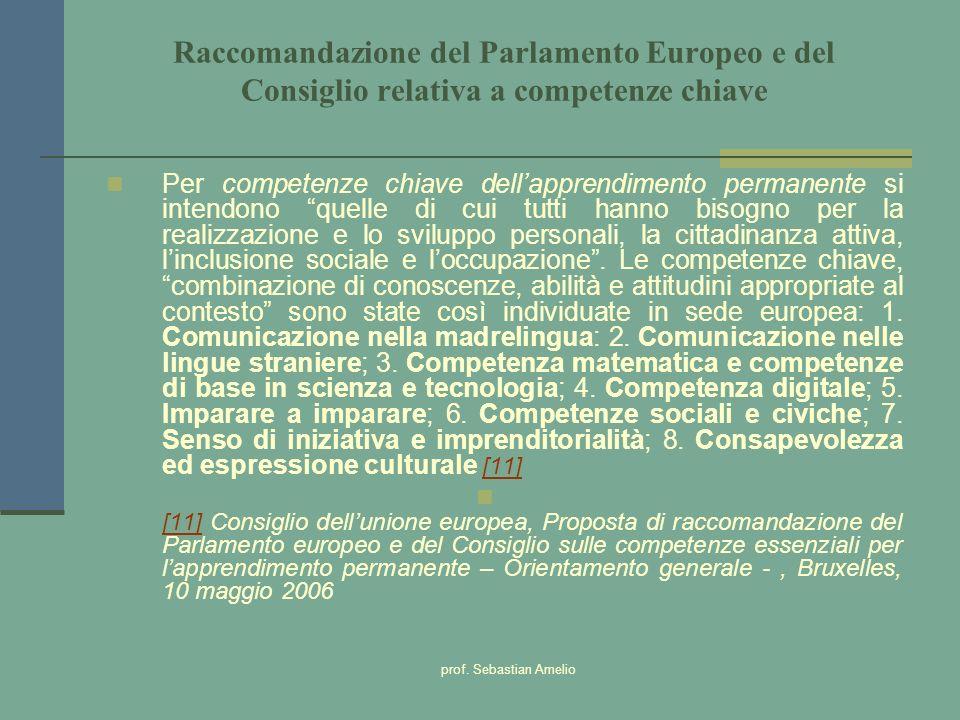 prof. Sebastian Amelio Raccomandazione del Parlamento Europeo e del Consiglio relativa a competenze chiave Per competenze chiave dellapprendimento per
