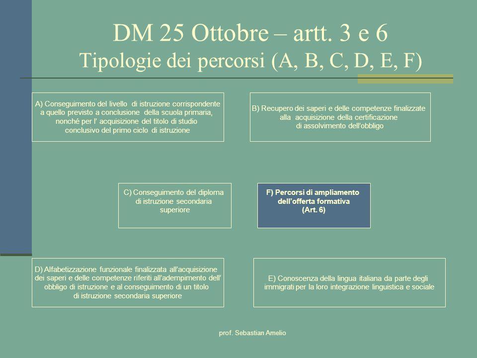 prof. Sebastian Amelio DM 25 Ottobre – artt. 3 e 6 Tipologie dei percorsi (A, B, C, D, E, F) A) Conseguimento del livello di istruzione corrispondente