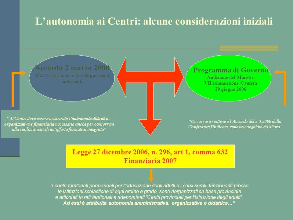 prof. Sebastian Amelio Lautonomia ai Centri: alcune considerazioni iniziali Accordo 2 marzo 2000 8.2.3 La gestione e lo sviluppo degli interventi Prog