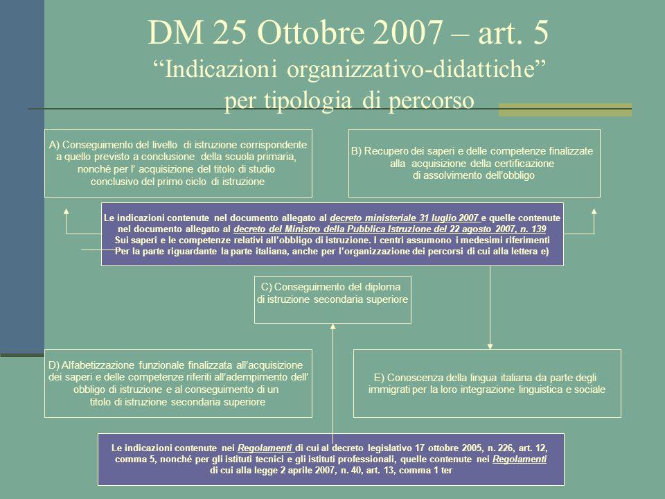 prof. Sebastian Amelio DM 25 Ottobre 2007 – art. 5 Indicazioni organizzativo-didattiche per tipologia di percorso A) Conseguimento del livello di istr