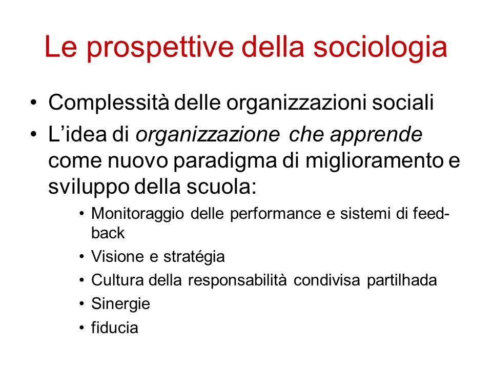 Le prospettive della sociologia Complessità delle organizzazioni sociali Lidea di organizzazione che apprende come nuovo paradigma di miglioramento e sviluppo della scuola: Monitoraggio delle performance e sistemi di feed- back Visione e stratégia Cultura della responsabilità condivisa partilhada Sinergie fiducia