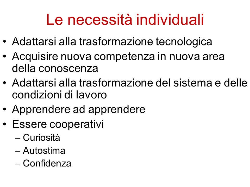 Le necessità individuali Adattarsi alla trasformazione tecnologica Acquisire nuova competenza in nuova area della conoscenza Adattarsi alla trasformazione del sistema e delle condizioni di lavoro Apprendere ad apprendere Essere cooperativi –Curiosità –Autostima –Confidenza
