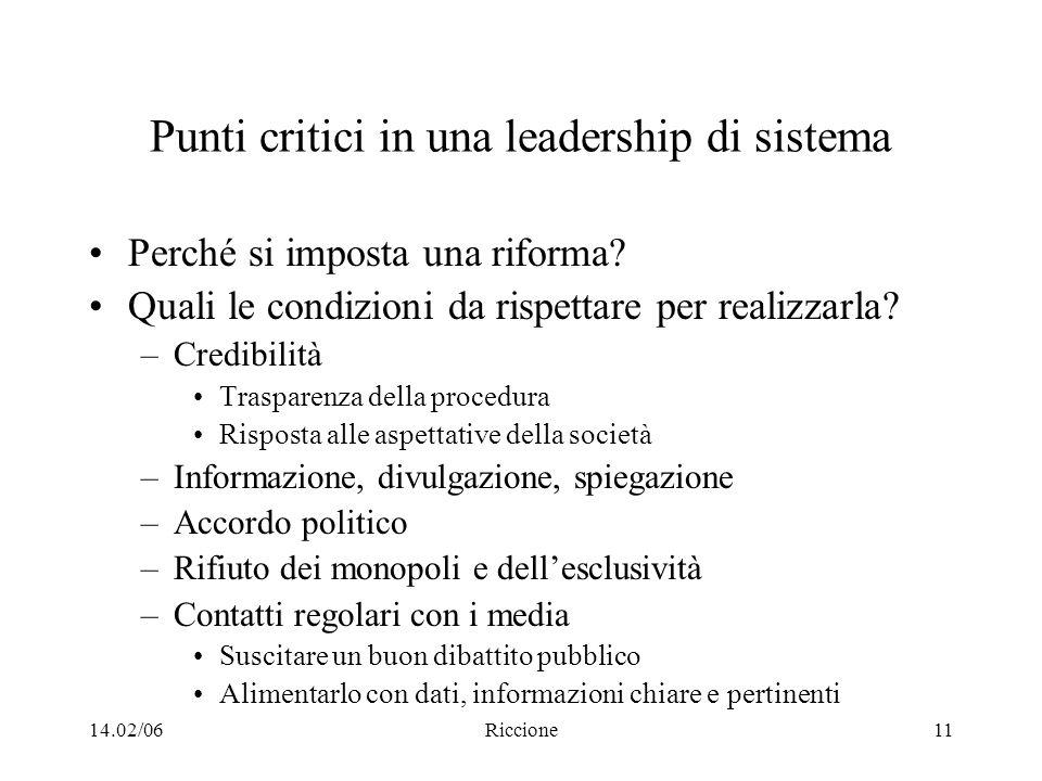 14.02/06Riccione11 Punti critici in una leadership di sistema Perché si imposta una riforma? Quali le condizioni da rispettare per realizzarla? –Credi