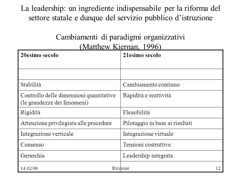 14.02/06Riccione12 La leadership: un ingrediente indispensabile per la riforma del settore statale e dunque del servizio pubblico distruzione Cambiame