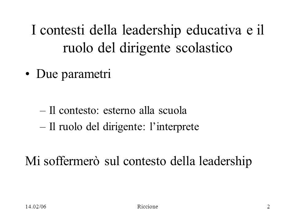 14.02/06Riccione2 I contesti della leadership educativa e il ruolo del dirigente scolastico Due parametri –Il contesto: esterno alla scuola –Il ruolo