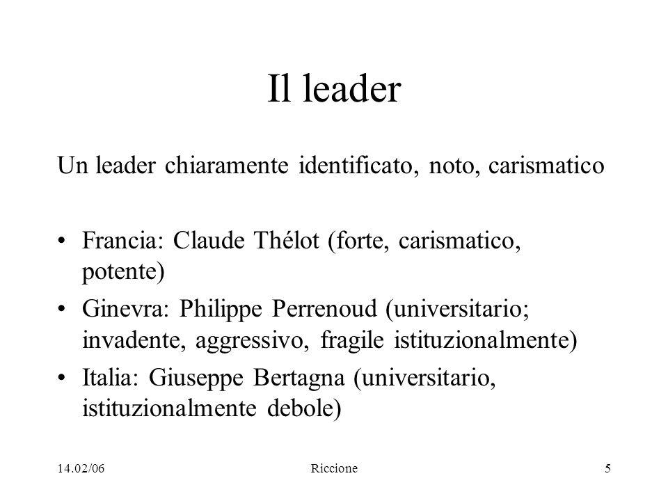 14.02/06Riccione5 Il leader Un leader chiaramente identificato, noto, carismatico Francia: Claude Thélot (forte, carismatico, potente) Ginevra: Philip