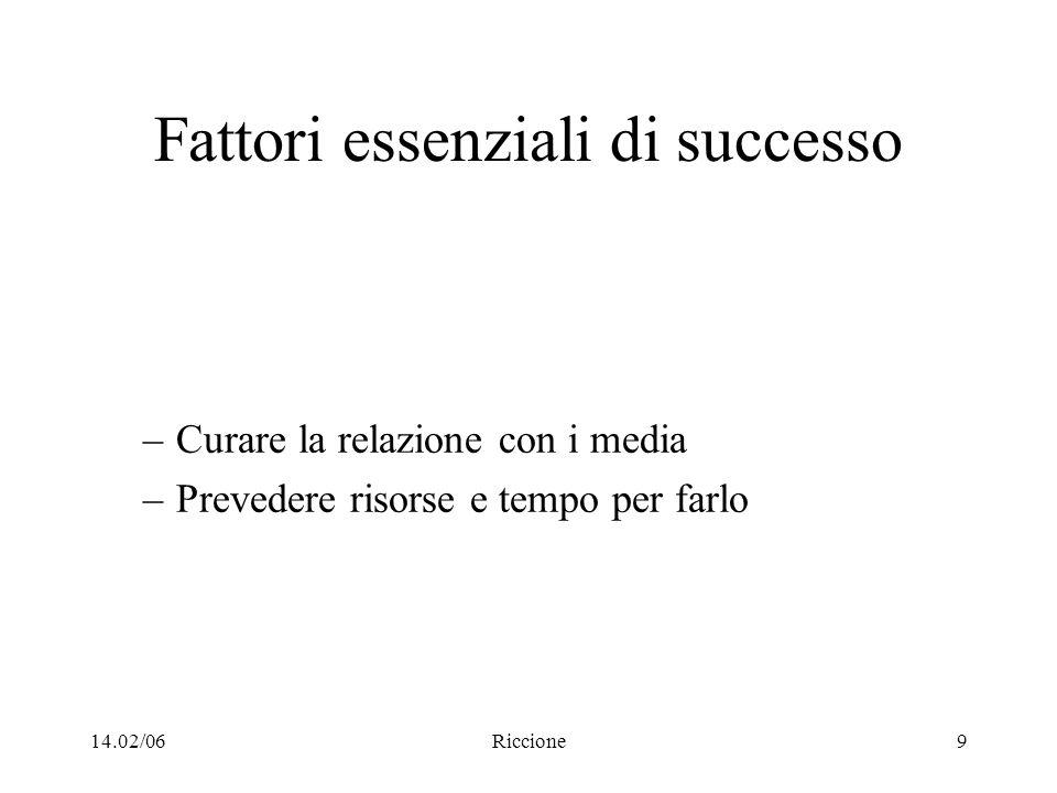 14.02/06Riccione9 Fattori essenziali di successo –Curare la relazione con i media –Prevedere risorse e tempo per farlo