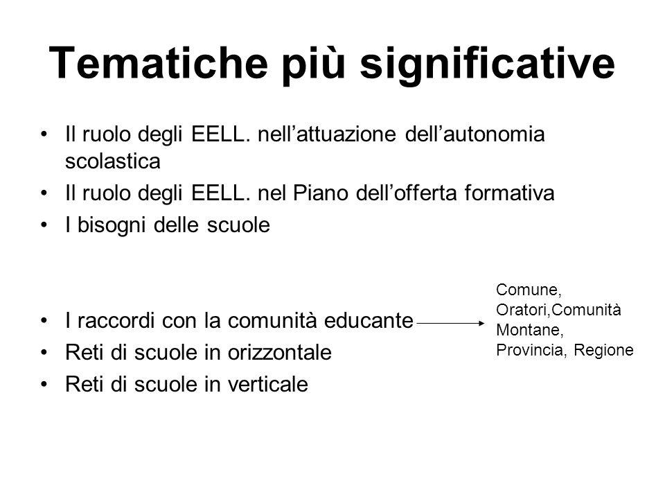 Tematiche più significative Il ruolo degli EELL.