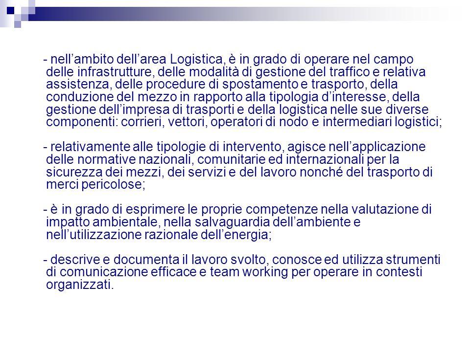 - nellambito dellarea Logistica, è in grado di operare nel campo delle infrastrutture, delle modalità di gestione del traffico e relativa assistenza,