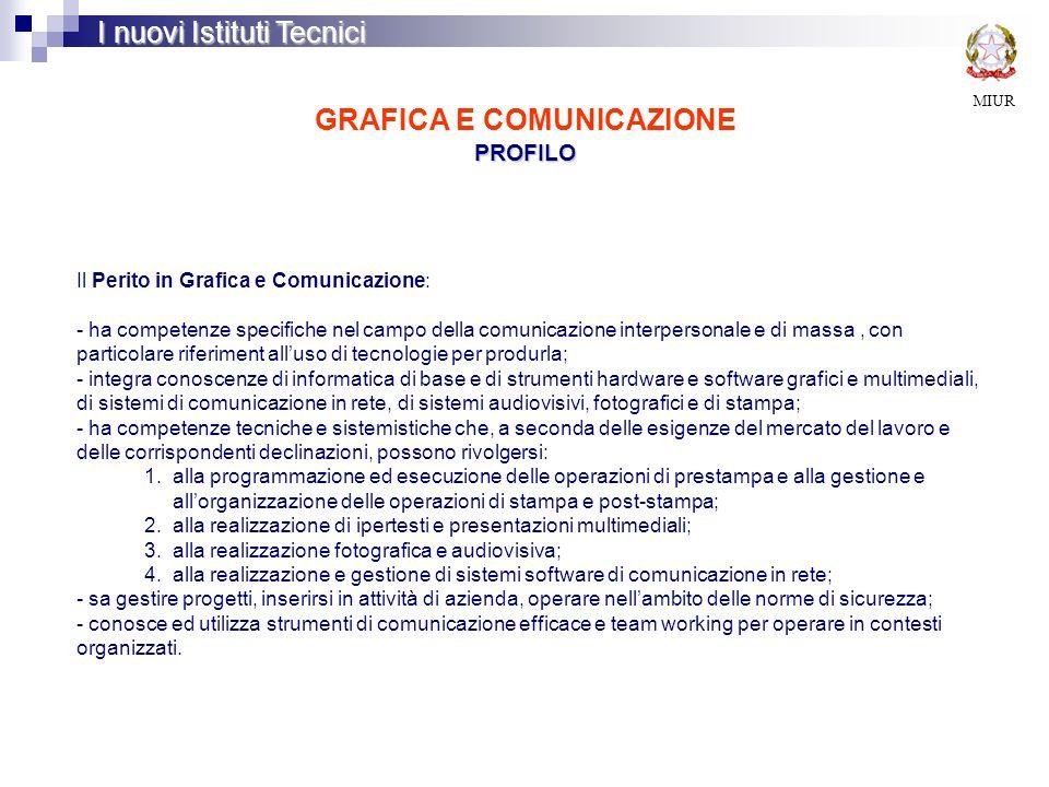 PROFILO GRAFICA E COMUNICAZIONE PROFILO MIUR I nuovi Istituti Tecnici Il Perito in Grafica e Comunicazione: - ha competenze specifiche nel campo della