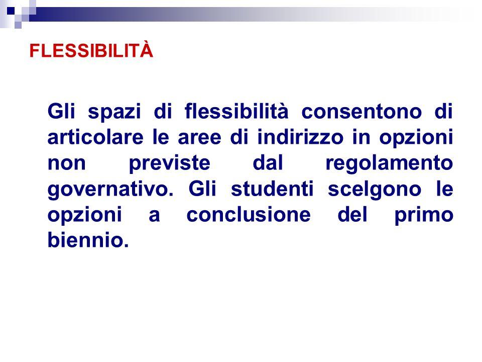 FLESSIBILITÀ Gli spazi di flessibilità consentono di articolare le aree di indirizzo in opzioni non previste dal regolamento governativo. Gli studenti