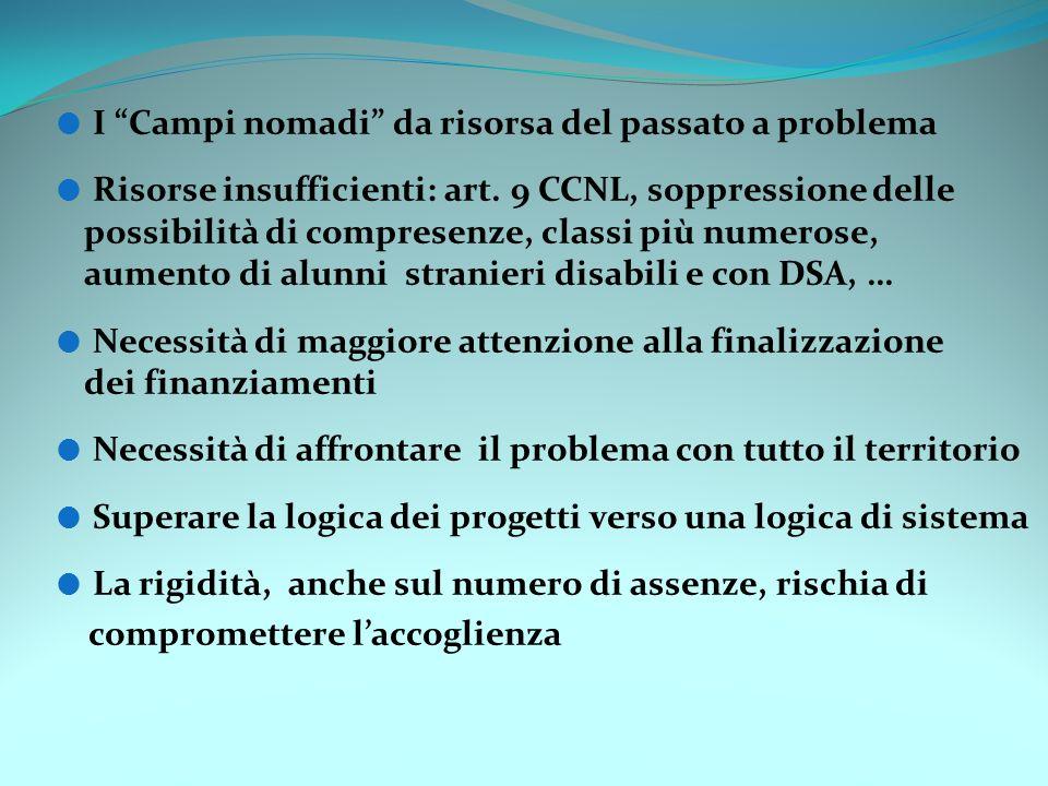 I Campi nomadi da risorsa del passato a problema Risorse insufficienti: art. 9 CCNL, soppressione delle possibilità di compresenze, classi più numeros