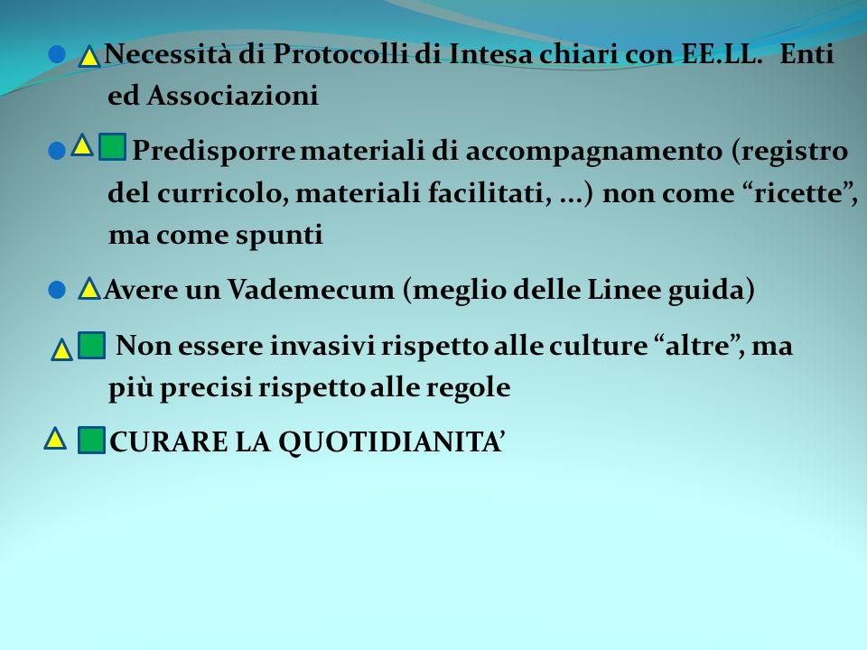 Necessità di Protocolli di Intesa chiari con EE.LL. Enti ed Associazioni Predisporre materiali di accompagnamento (registro del curricolo, materiali f