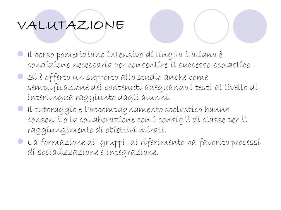 VALUTAZIONE Il corso pomeridiano intensivo di lingua italiana è condizione necessaria per consentire il successo scolastico.
