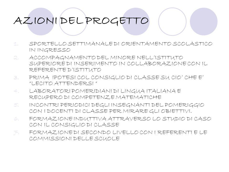 AZIONI DEL PROGETTO 1.SPORTELLO SETTIMANALE DI ORIENTAMENTO SCOLASTICO IN INGRESSO 2.ACCOMPAGNAMENTO DEL MINORE NELLISTITUTO SUPERIORE DI INSERIMENTO IN COLLABORAZIONE CON IL REFERENTE DISTITUTO 3.PRIMA IPOTESI COL CONSIGLIO DI CLASSE SU CIO CHE E LECITO ATTENDERSI 4.LABORATORI POMERIDIANI DI LINGUA ITALIANA E RECUPERO DI COMPETENZE MATEMATICHE 5.INCONTRI PERIODICI DEGLI INSEGNANTI DEL POMERIGGIO CON I DOCENTI DI CLASSE PER MIRARE GLI OBIETTIVI.