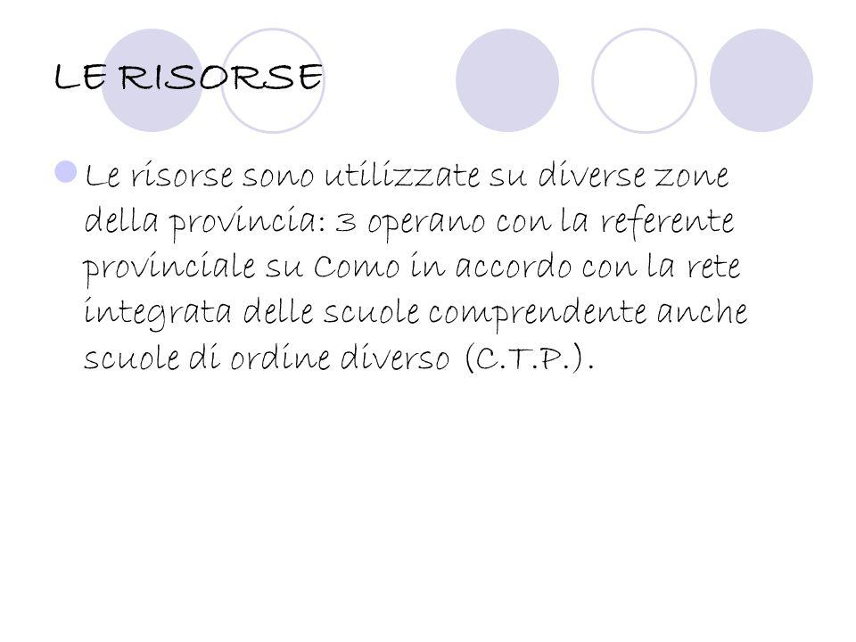 LE RISORSE Le risorse sono utilizzate su diverse zone della provincia: 3 operano con la referente provinciale su Como in accordo con la rete integrata delle scuole comprendente anche scuole di ordine diverso (C.T.P.).