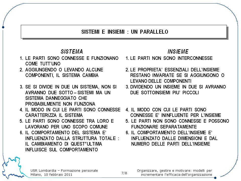USR Lombardia – Formazione personale Milano, 10 febbraio 2011 7/8 Organizzare, gestire e motivare: modelli per incrementare lefficacia dellorganizzazione
