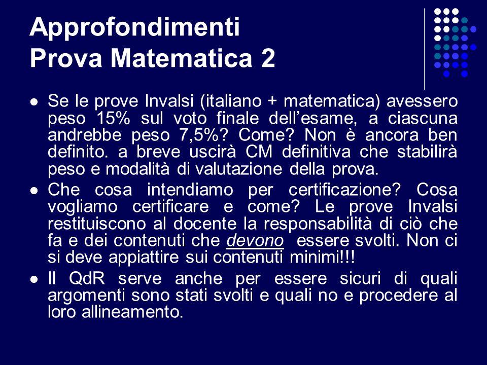Approfondimenti Prova Matematica 2 Se le prove Invalsi (italiano + matematica) avessero peso 15% sul voto finale dellesame, a ciascuna andrebbe peso 7,5%.