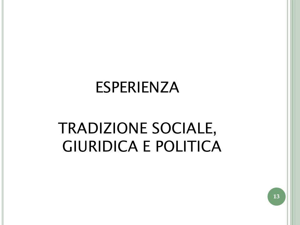 ESPERIENZA TRADIZIONE SOCIALE, GIURIDICA E POLITICA 13